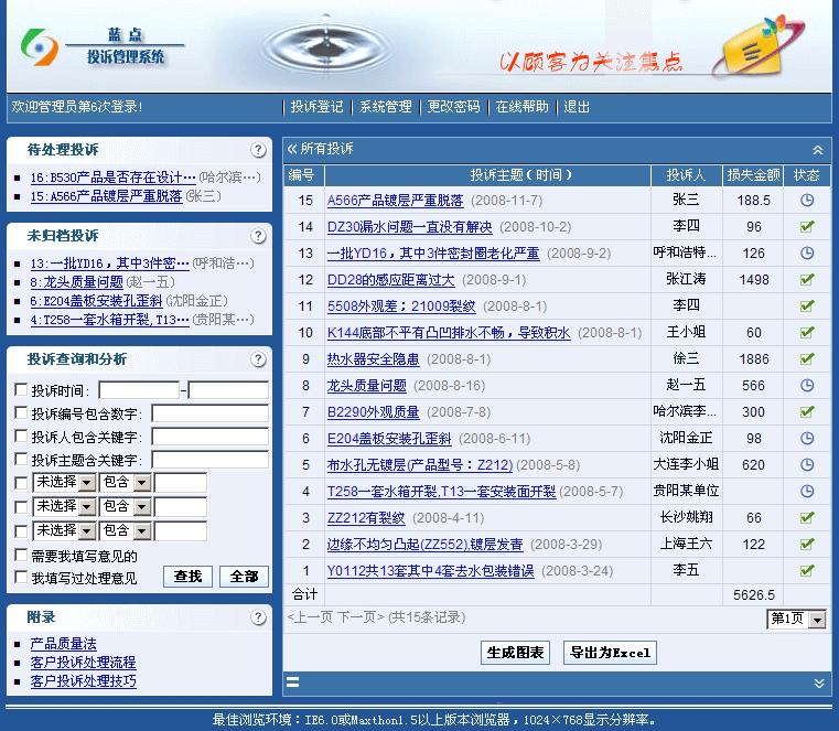投诉管理系统-首页界面